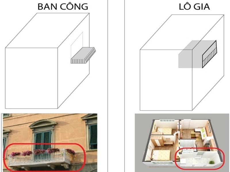 khac-nhau-giua-ban-cong-va-lo-gia-nhu-the-nao Thiết kế logia - Không gian nhỏ nhưng cần thiết cho nhà chung cư