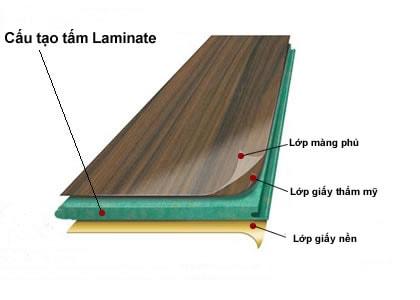laminate-1 Gỗ Laminate là gì? Đặc điểm và những ứng dụng trong cuộc sống