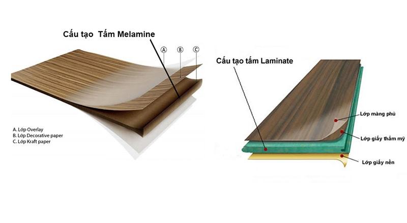 laminate-va-melamine Gỗ Laminate là gì? Đặc điểm và những ứng dụng trong cuộc sống