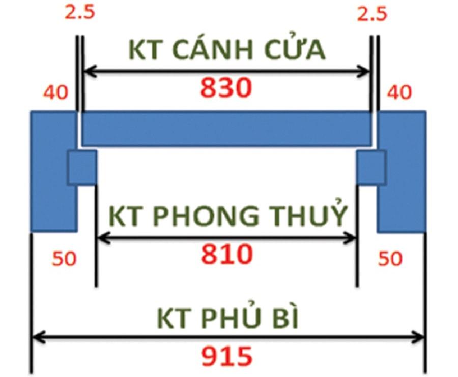 kich-thuoc-phu-bi-1 Có thể bạn chưa biết: Kích thước tiêu chuẩn của đồ nội thất