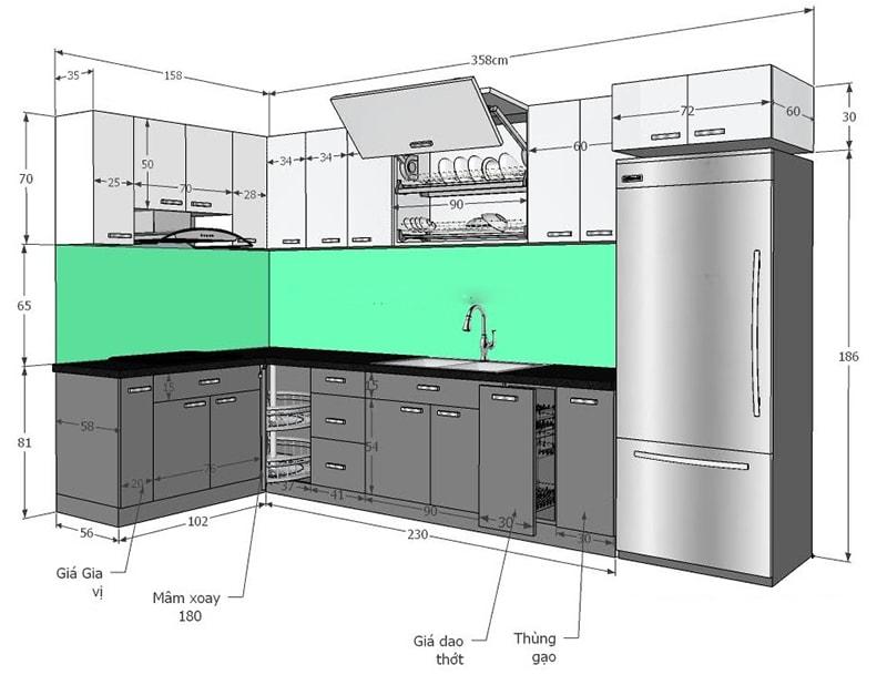 kich-thuoc-tu-bep-tieu-chuan-2 Có thể bạn chưa biết: Kích thước tiêu chuẩn của đồ nội thất